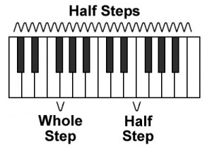half and whole steps