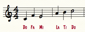 solfege scale