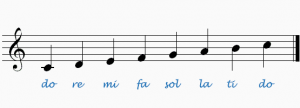 solfege syllables