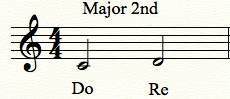 music interval training